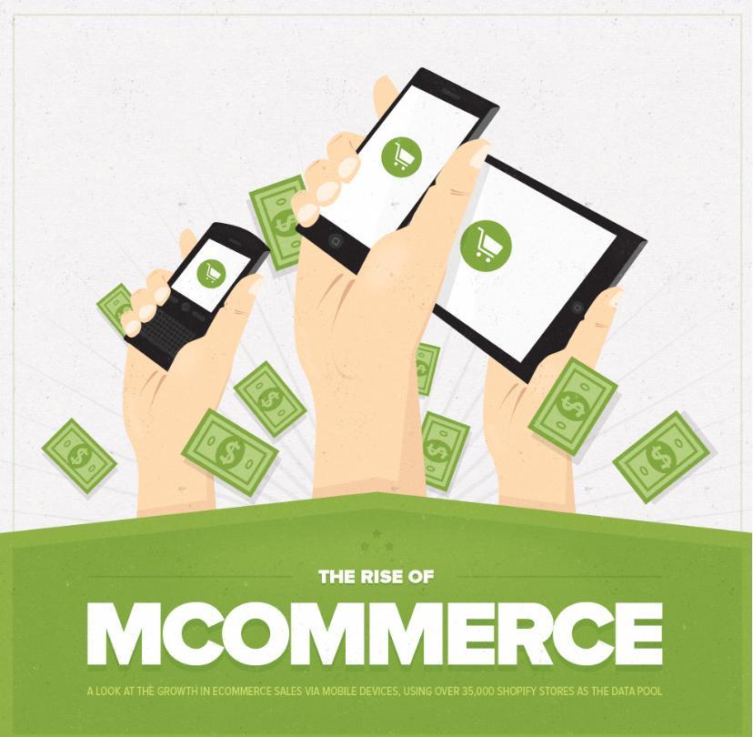 INFOGRAPHIE Aux États-Unis, lem-commerce représentera un achat deNoël sur quatre