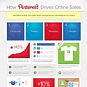 Pinterest lève 100 millions de dollars.