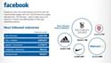 Infographie : les e-marchands les plus présents sur les réseaux sociaux