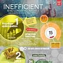 Infographie : Top 5 des méthodes d'optimisation des stratégies digitales