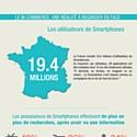 Infographie: Le m-commerce français à la loupe