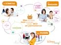 Pictime invite à jongler entre e-commerce, mobile et magasin