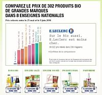E.Leclerc et Business lab lancent Lebiomoinscher.com