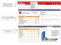 Weborama, une intégration facilitée dans les Systèmes d'Informations