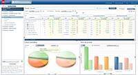 Coremetrics, une offre intégrée et modulable