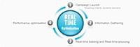 NextPerformance protège l'image demarque de ses clients