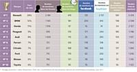 Baromètre Synthesio: un oeil sur les médias sociaux