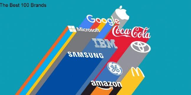 Best Global Brands 2015 : quelles sont les marques les plus valorisées par Interbrand ?
