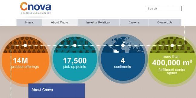 Cnova (Cdiscount) publie des chiffres en forte hausse au premier trimestre 2015