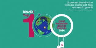 Apple en tête du classement valorisation de BrandZ de Millward brown