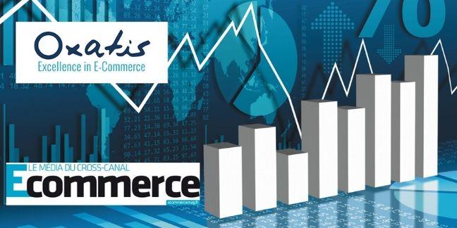 Baromètre Oxatis-E-commerce : un outil d'aide à la décision pour les e-commerçants