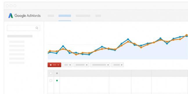 AdWords : Comment concevoir une campagne de référencement payant efficace