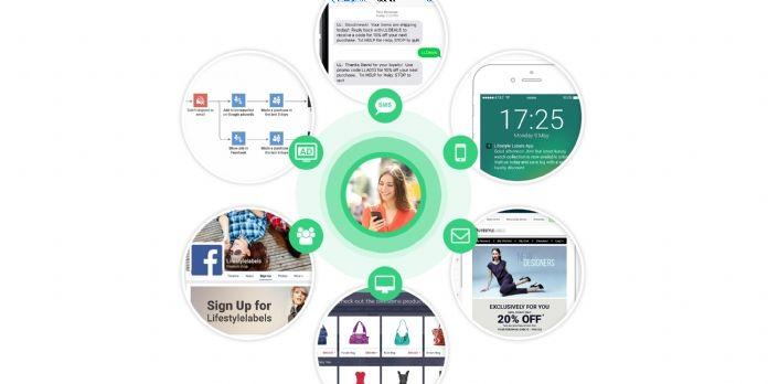 Emarsys transforme le site web en canal marketing intégré