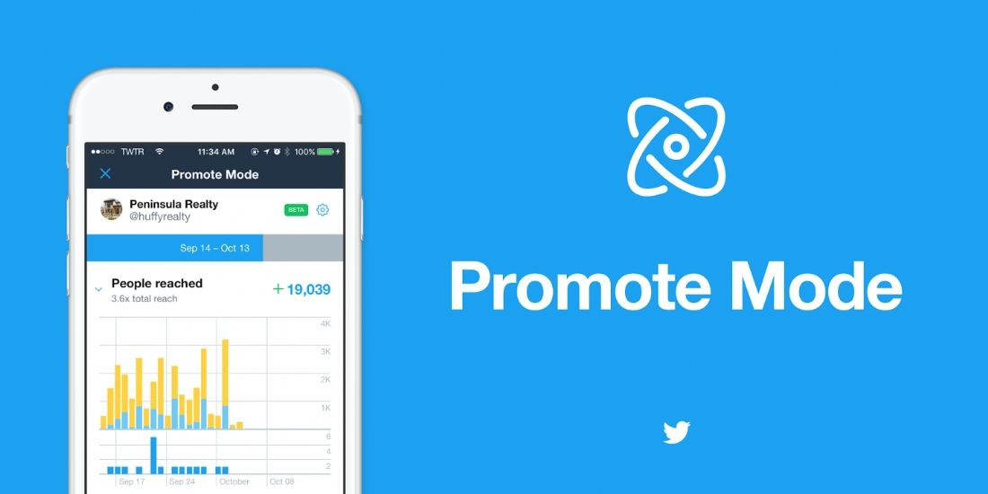 Avec Promote Mode, augmentez votre présence sur Twitter