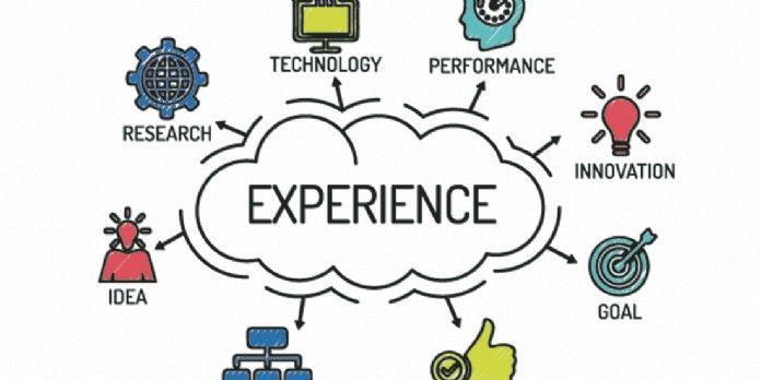 Innovation et connaissance client : les deux moteurs de croissance du retail