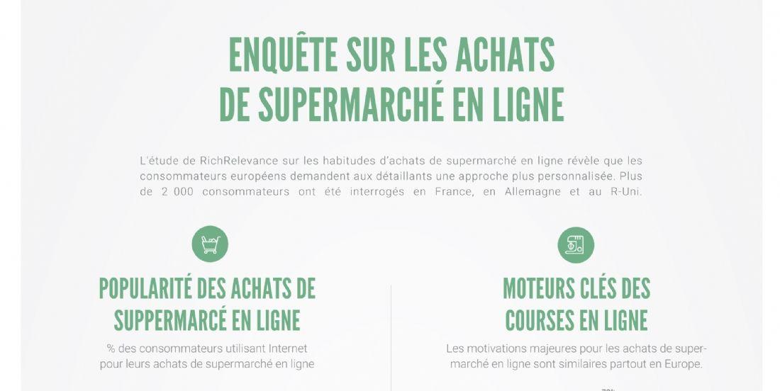 Un manque de personnalisation freine les Français dans leurs achats de supermarché en ligne
