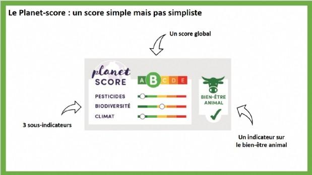 Le planet-score : futur affichage environnemental des produits alimentaires ?