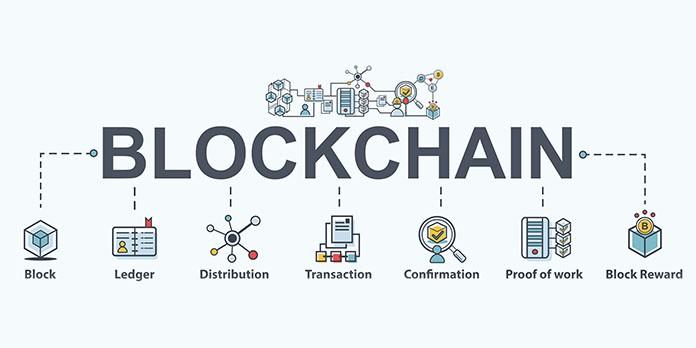 Blockchain : enjeux et avantages ?